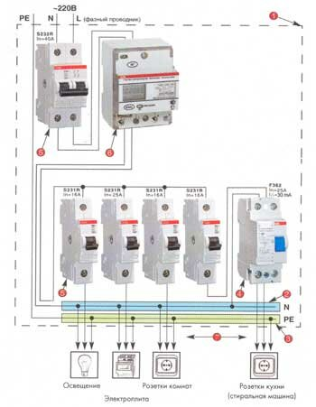 схема электрического щита для дома